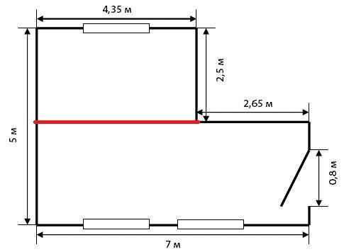 как считается метр ремонта Восточно-Уральского заповедника Какие
