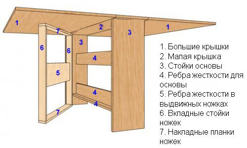 Сделать стол-книжка своими руками 31
