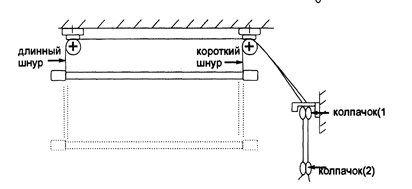 потолочная сушка для белья лиана установка вешалки своими руками