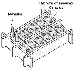 Изготовление шлакоблоков своими руками - 2 варианта, инструкция!