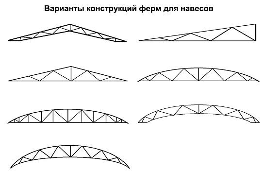 Как сделать навесы из профильной трубы своими руками, фото разных конструкций, примеры чертежей навесов из профильной трубы, расчет ферм и обзор крепления труб