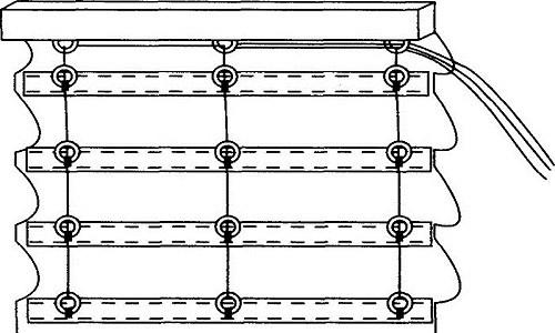 Как сшить своими руками римские шторы: пошаговая инструкция