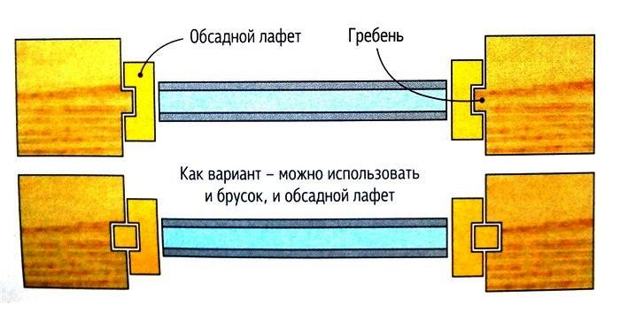 Гидротэкс-в гидроизоляция