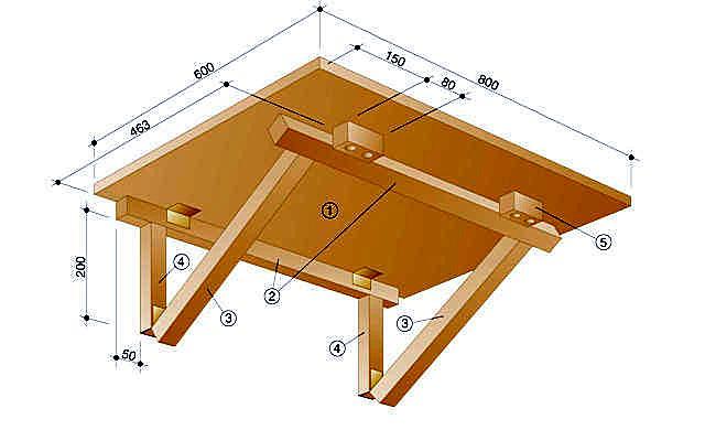 Как своими руками сделать складной столик на балкон