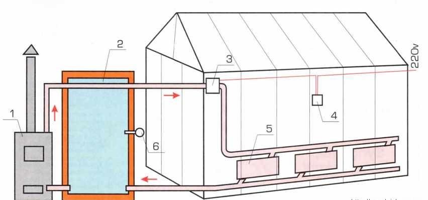 Водяное отопление дома своими руками пошаговая инструкция