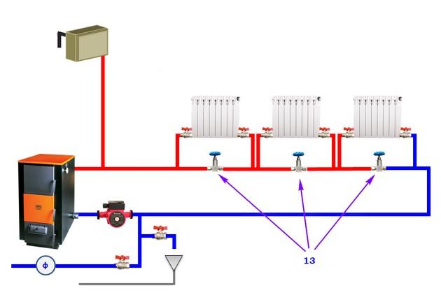 Системы отопления частного дома ленинградка своими руками