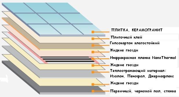 Ensto Теплый Пол Инструкция.Doc