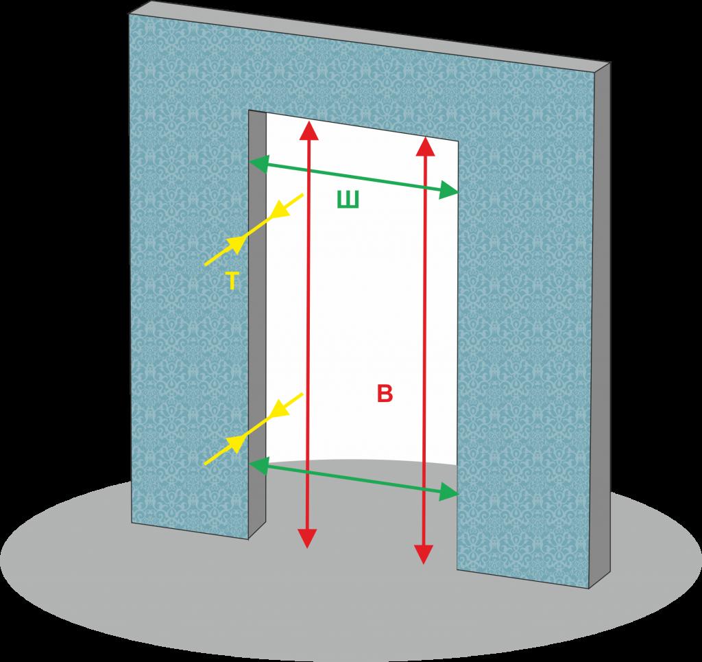 Установка межкомнатных дверей пошаговая инструкция